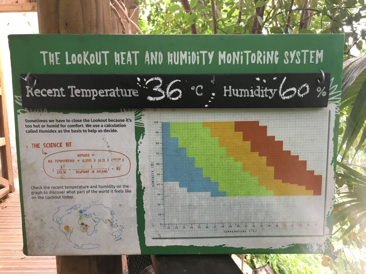 Temperature monitoring in the Rainforest Biome